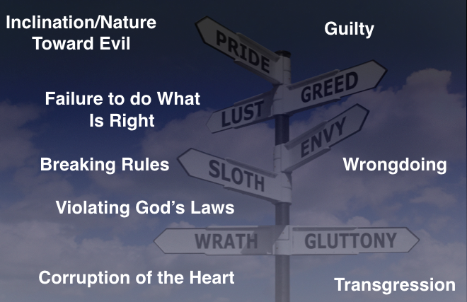 Bad Definitions of Sin
